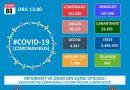 Noi cazuri cu infectare COVID-19